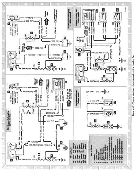 citroen saxo vtr fuse box diagram wiring diagram with