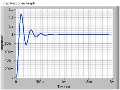 capacitor step function capacitor step response 28 images a c response of capacitor 28 images filters response of a