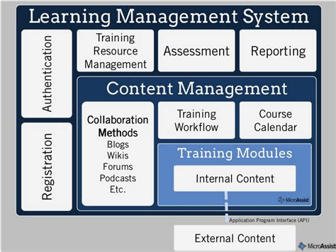 thesis on education management information system dissertation management system training 187 what is your