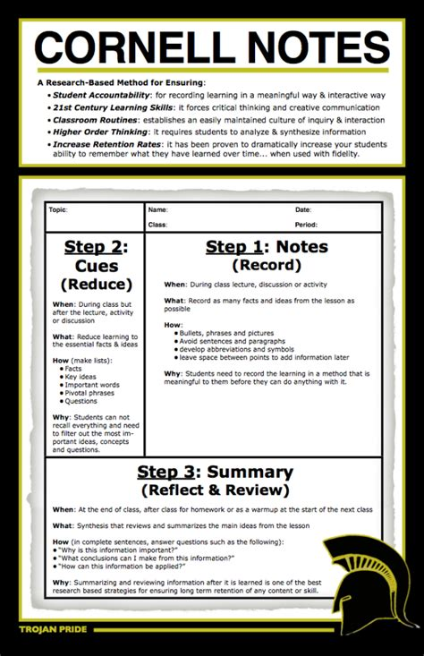 powerful note taking system cornell method gizul