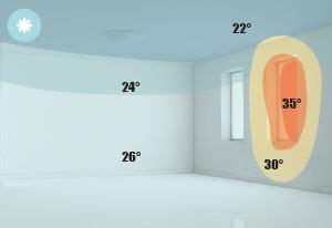 raffrescamento a soffitto raffrescamento radiante a soffitto i migliori impianti