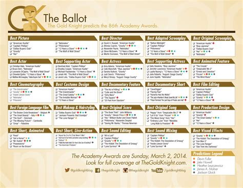oscars 2016 download our printable movie checklist the oscars 2014 download our printable ballot the gold