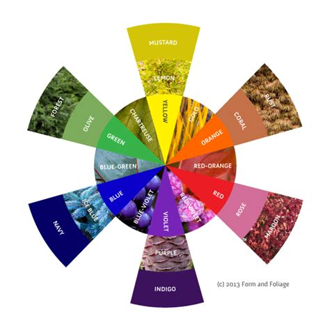 Color Wheel Combinations 301 Moved Permanently
