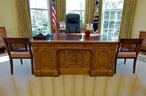 resolute desk the coinologist