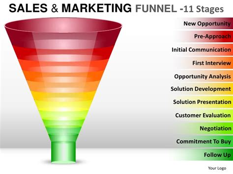 sales funnel template powerpoint sales and marketing funnel 11 stages powerpoint