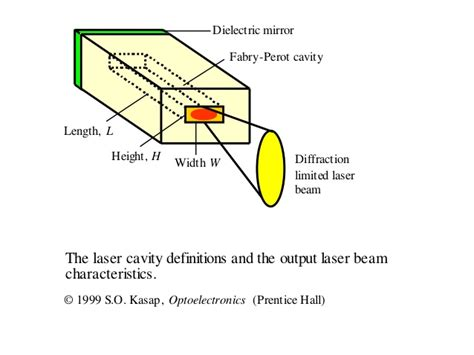 semiconductor diode laser ppt semiconductor diode laser ppt 28 images q switching a the optical cavity has a low q so that