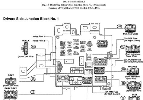 2006 toyota rav4 fuse box diagram wiring diagram with