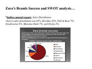 Annual Progress Report Template final zara marketing strategy