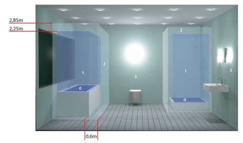 ip44 leuchten badezimmer schutzklasse 2 badezimmer edgetags info