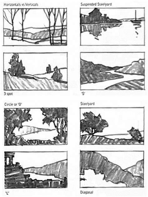 layout and composition for animation pdf best 25 storyboard exles ideas on pinterest exle