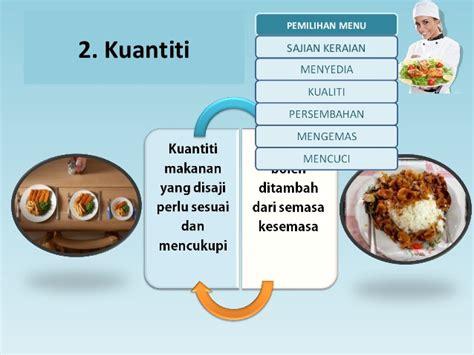 Hiasan Dinding Piring Borobudur 35 pengurusan sajian tingkatan 5 1