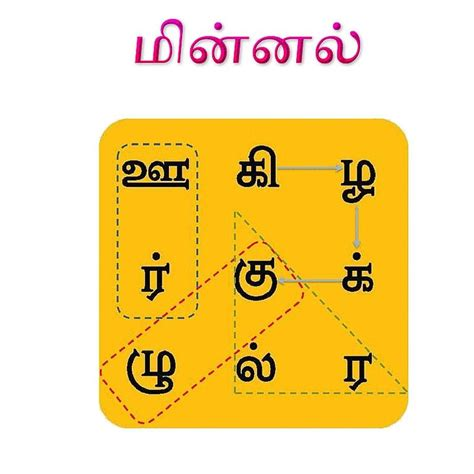 scrabble meaning in tamil sentence puzzle வ க க யப ப த ர tamil words tamil