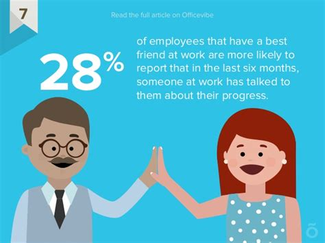 for a at work why friends at work is important