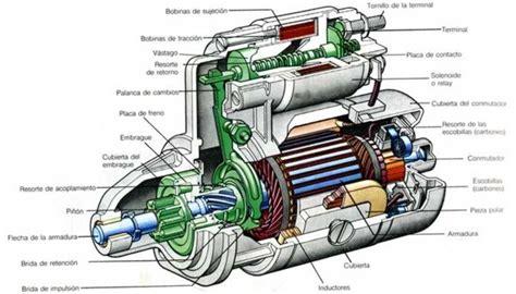 un barco es un automovil motores de arranque imagui