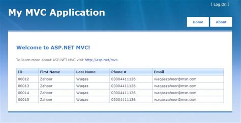 asp net mvc design template waqas zahoor blog