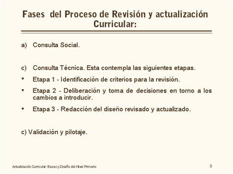 Diseño Curricular Y Evaluacion Actualizaci 243 N Curricular Bases Y Dise 241 O Nivel Primario Monografias