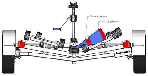 boat trailer quad rollers trailer sauce determining quad roller position