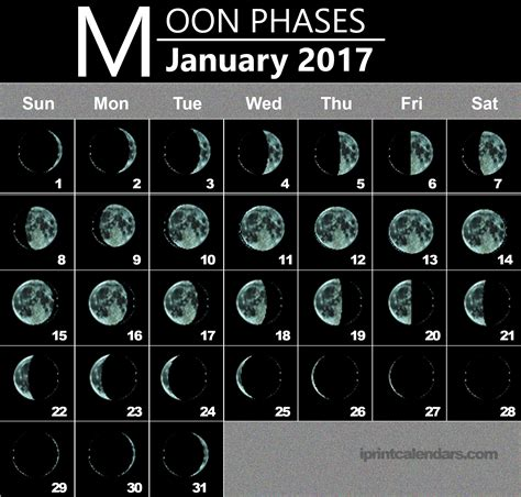 2017 full moon calendar spacecom moon phases january 2017 templates tools