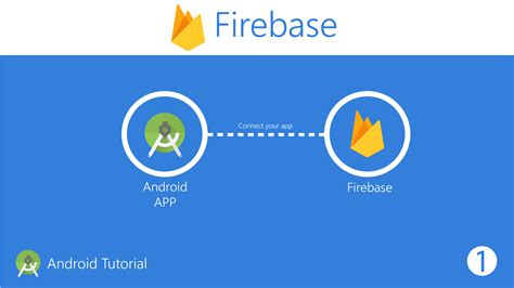 firebase tutorial security how to connect an android app to firebase firebase