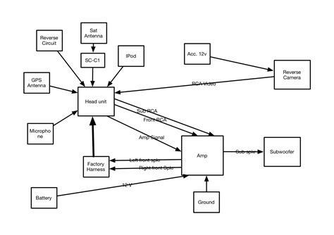 kenwood unit wiring diagram for sub kenwood free