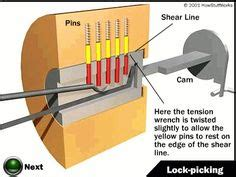come aprire una porta senza chiave 1000 images about lock picking on lock