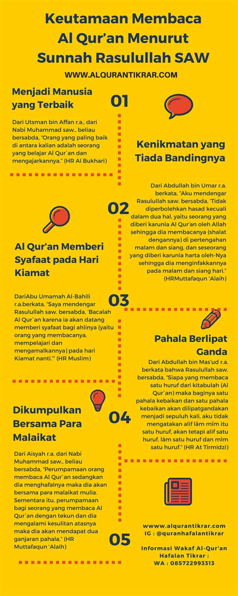 Poster Keutamaan Penghafal Al Quran Di Dunia Dan Akhirat infografis 5 keutamaan membaca al quran menurut sunnah