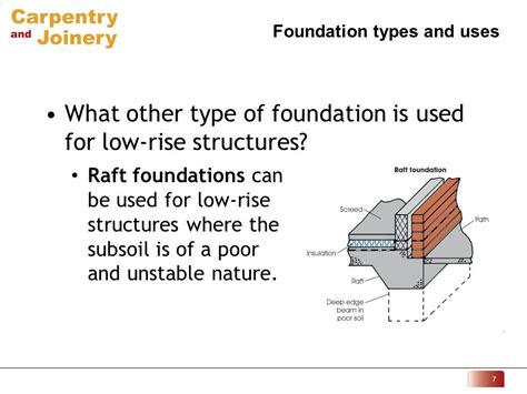 type of foundation foundation types and uses ppt video online download