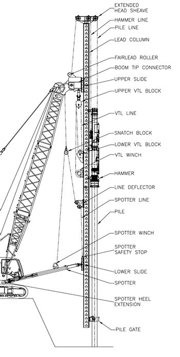 Crane-Mounted Lead Systems