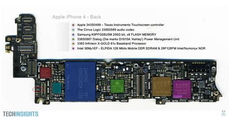 iphone 4 nie działa aparat elektroda pl