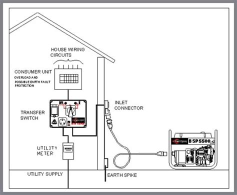 auto switch wiring diagram home generator transfer switch wiring diagram wiring diagram and schematic diagram images