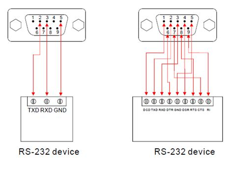 rs 232 to usb adapter wiring diagram to free