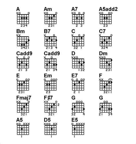 printable guitar chord chart pdf wiring diagrams repair