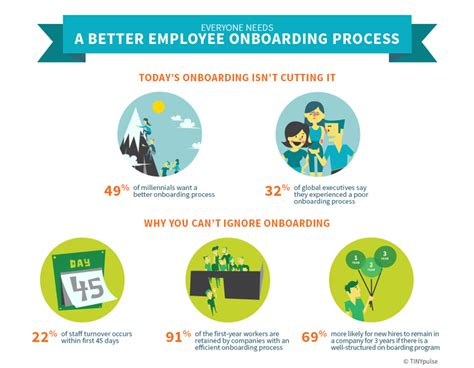 themes for new hire orientation every single employee onboarding tip you ll ever need
