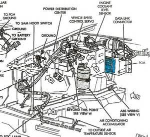 jeep grand 2000 engine diagram 2000 land rover