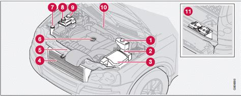 engine compartment maintenance  servicing volvo xc owners manual volvo xc