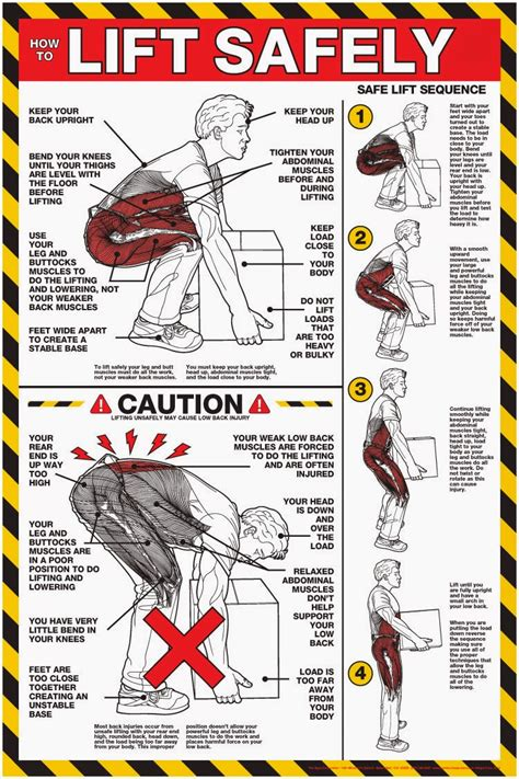 printable safe lifting poster labor laws usa style and safety benefit of workplace