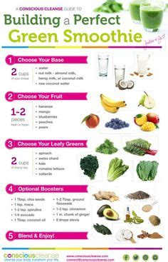 26 Day Detox Manual The Green Smoothie by 10 Day Cleanse On