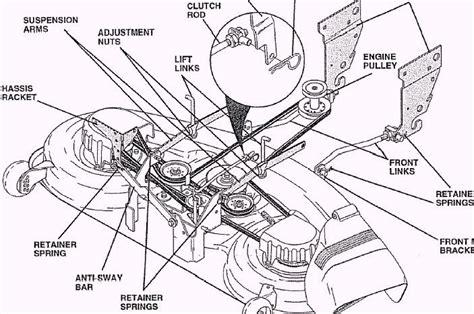 craftsman lt1000 mower deck diagram craftsman 50 inch mower deck belt search
