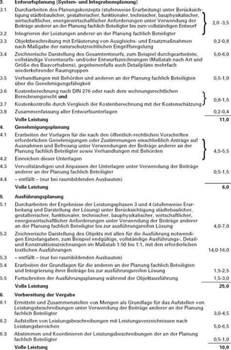 siemon tabelle hoai 2013 empirisch gest 252 tzte tabellen als bewertungshilfe