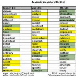 marzano vocabulary template marzano vocabulary template iranport pw
