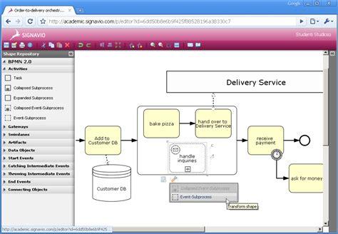 bpmn diagram bpmn info