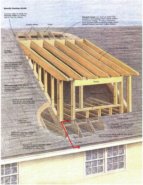 Shed Dormer Construction by 25 Best Ideas About Shed Dormer On Shed With