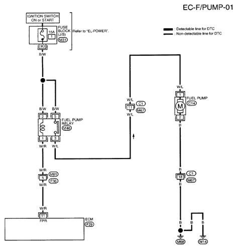 2001 nissan xterra fuel wiring diagrams wiring diagram