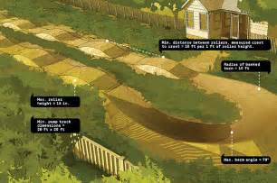 Backyard Motocross Track Designs - building a bmx track music search engine at search com