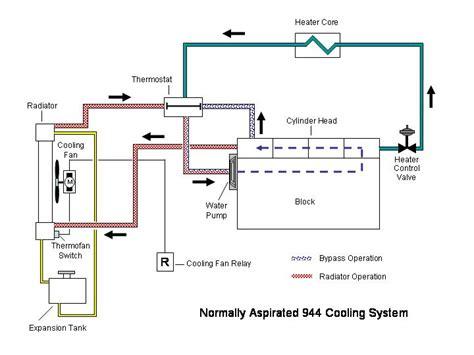 Garage Cooling System hvac system garage hvac system
