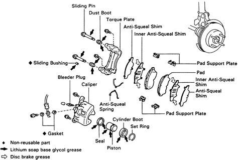 repair anti lock braking 1997 toyota corolla parking system repair guides front disc brakes brake pads autozone com