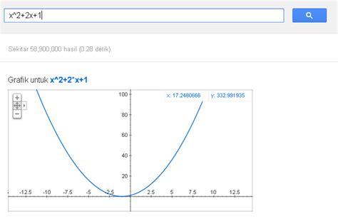 membuat grafik matematika online membuat grafik dari hasil kuesioner membuat grafik fungsi