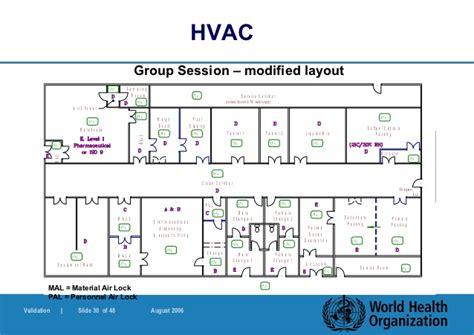 layout design of pharma company validation part2
