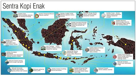 indonesia  potential   leading coffee exporter