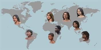 human skin color evolution of human skin pigmentation